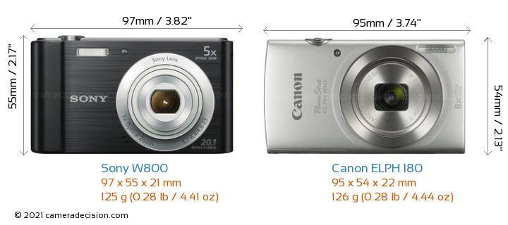 Sony W800 vs Canon ELPH 180 Camera Size Comparison - Front View