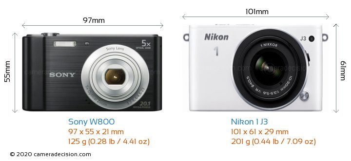 Sony W800 vs Nikon 1 J3 Camera Size Comparison - Front View