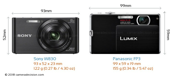 Sony W830 vs Panasonic FP3 Camera Size Comparison - Front View