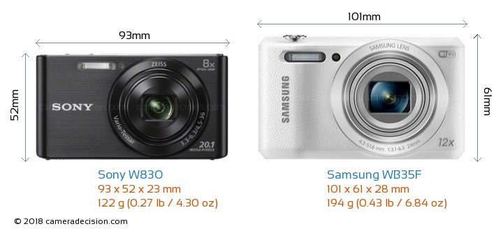 Sony W830 vs Samsung WB35F Camera Size Comparison - Front View