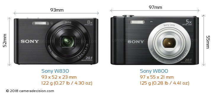 Sony W830 vs Sony W800 Camera Size Comparison - Front View