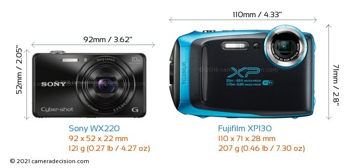 Sony WX220 vs Fujifilm XP130 Camera Size Comparison - Front View