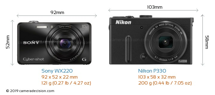 Sony WX220 vs Nikon P330 Camera Size Comparison - Front View