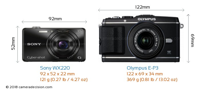 Sony WX220 vs Olympus E-P3 Camera Size Comparison - Front View