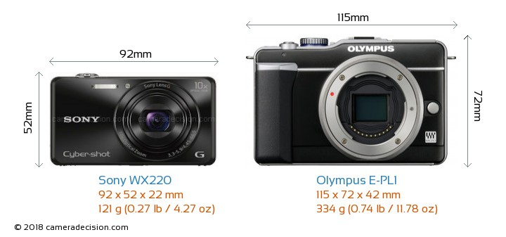 Sony WX220 vs Olympus E-PL1 Camera Size Comparison - Front View