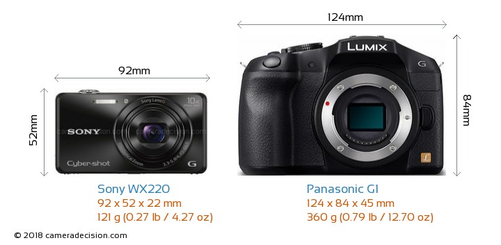 Sony WX220 vs Panasonic G1 Camera Size Comparison - Front View
