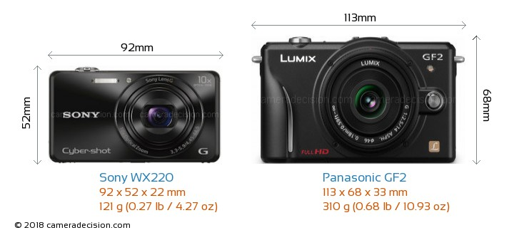 Sony WX220 vs Panasonic GF2 Camera Size Comparison - Front View