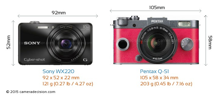 Sony WX220 vs Pentax Q-S1 Camera Size Comparison - Front View