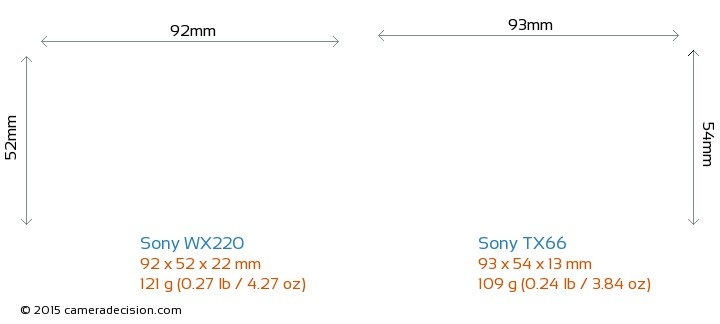 Sony WX220 vs Sony TX66 Camera Size Comparison - Front View
