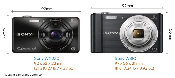 Sony WX220 vs Sony W810 Camera Size Comparison - Front View