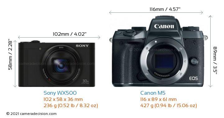 Sony WX500 vs Canon M5 Camera Size Comparison - Front View