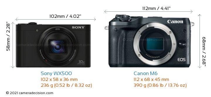 Sony WX500 vs Canon M6 Camera Size Comparison - Front View