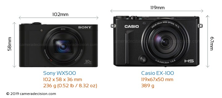 Sony WX500 vs Casio EX-100 Camera Size Comparison - Front View