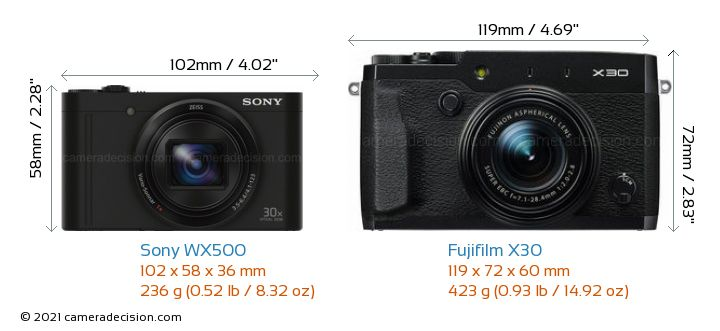 Sony WX500 vs Fujifilm X30 Detailed Comparison