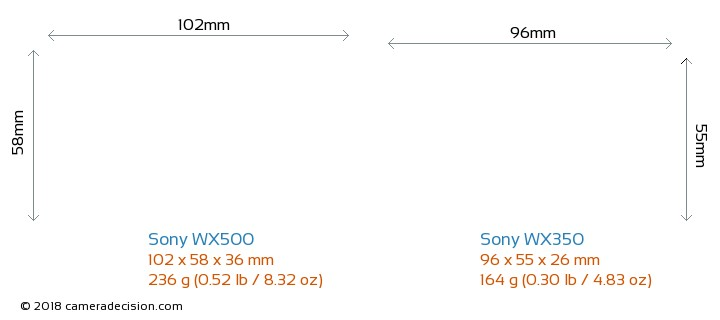 Sony WX500 vs Sony WX350 Camera Size Comparison - Front View