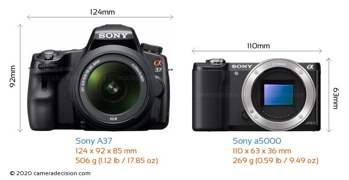 sony a37 vs sony a5000 detailed comparison. Black Bedroom Furniture Sets. Home Design Ideas