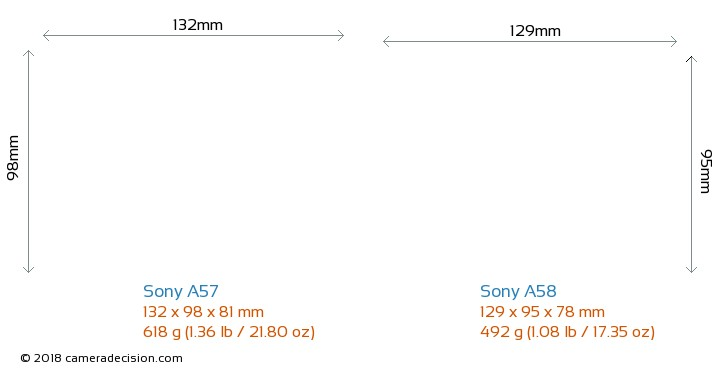 Sony A57 vs Sony A58 Camera Size Comparison - Front View
