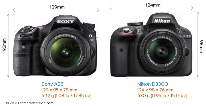 Sony A58 vs Nikon D3300 Camera Size Comparison - Front View