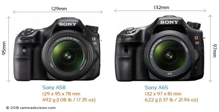 Sony A58 vs Sony A65 Camera Size Comparison - Front View