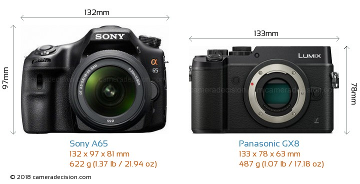Sony A65 vs Panasonic GX8 Camera Size Comparison - Front View