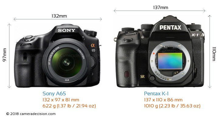 Sony A65 vs Pentax K-1 Camera Size Comparison - Front View