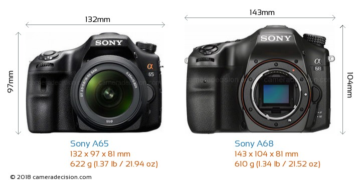 Sony A65 vs Sony A68 Camera Size Comparison - Front View
