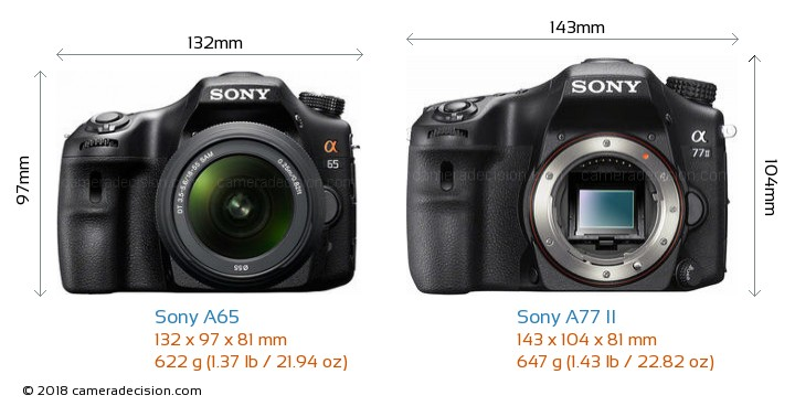 Sony A65 vs Sony A77 II Camera Size Comparison - Front View