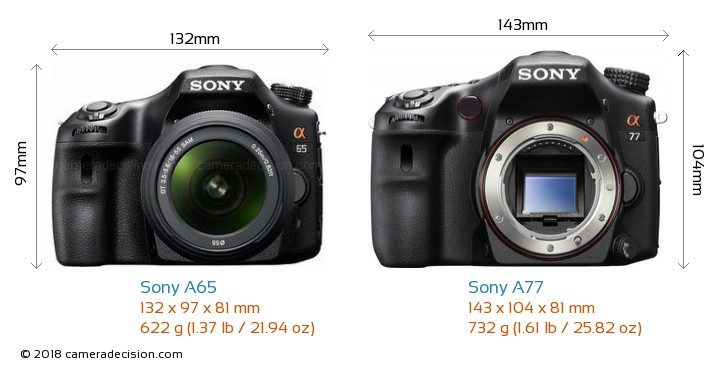 Sony A65 vs Sony A77 Camera Size Comparison - Front View
