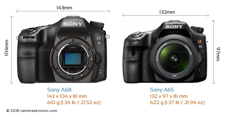 Sony A68 vs Sony A65 Camera Size Comparison - Front View