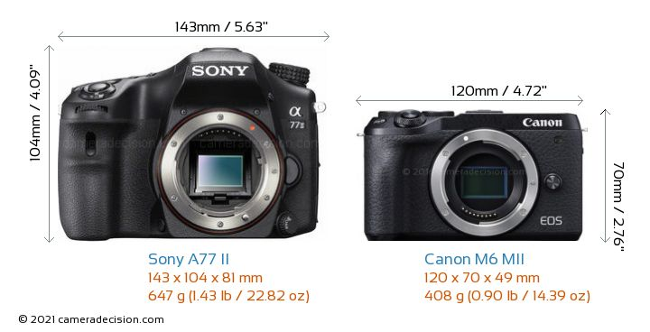 Sony A77 II vs Canon M6 MII Camera Size Comparison - Front View