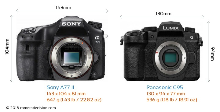 Sony A77 II vs Panasonic G95 Camera Size Comparison - Front View