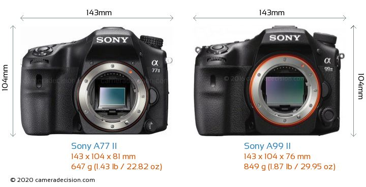 Sony A77 II vs Sony A99 II Camera Size Comparison - Front View