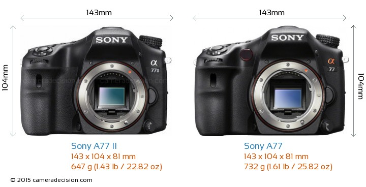 Sony A77 II vs Sony A77 Camera Size Comparison - Front View