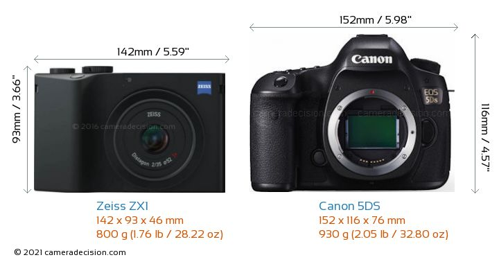 Zeiss ZX1 vs Canon 5DS Camera Size Comparison - Front View