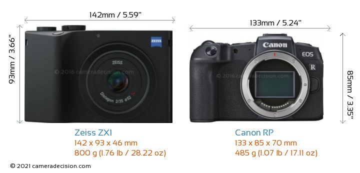 Zeiss ZX1 vs Canon RP Camera Size Comparison - Front View