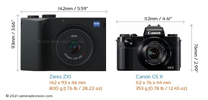 Zeiss ZX1 vs Canon G5 X Camera Size Comparison - Front View