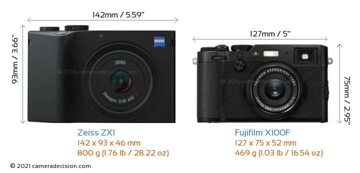 Zeiss ZX1 vs Fujifilm X100F Camera Size Comparison - Front View