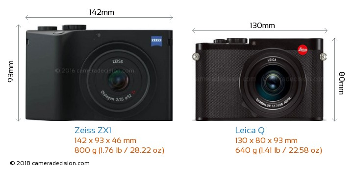 Zeiss ZX1 vs Leica Q Camera Size Comparison - Front View