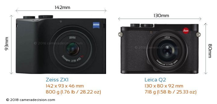 Zeiss ZX1 vs Leica Q2 Camera Size Comparison - Front View