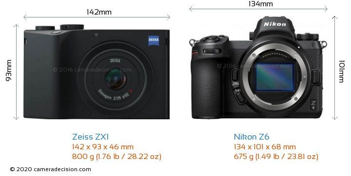 Zeiss ZX1 vs Nikon Z6 Camera Size Comparison - Front View