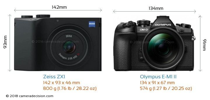 Zeiss ZX1 vs Olympus E-M1 II Camera Size Comparison - Front View