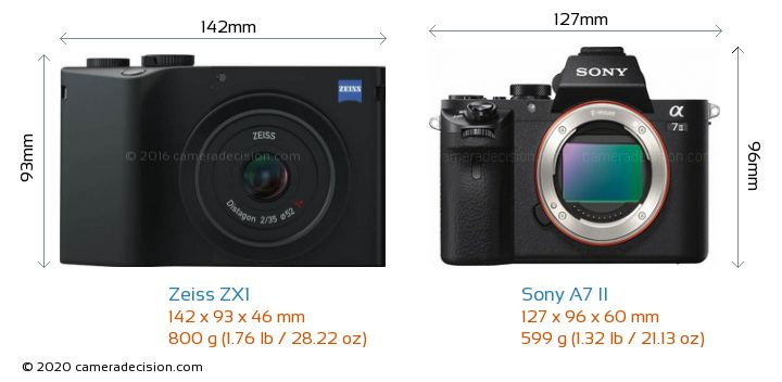 Zeiss ZX1 vs Sony A7 II Camera Size Comparison - Front View