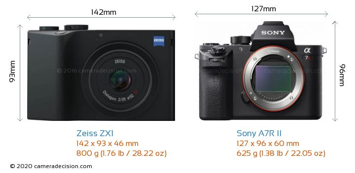 Zeiss ZX1 vs Sony A7R II Camera Size Comparison - Front View