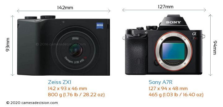 Zeiss ZX1 vs Sony A7R Camera Size Comparison - Front View