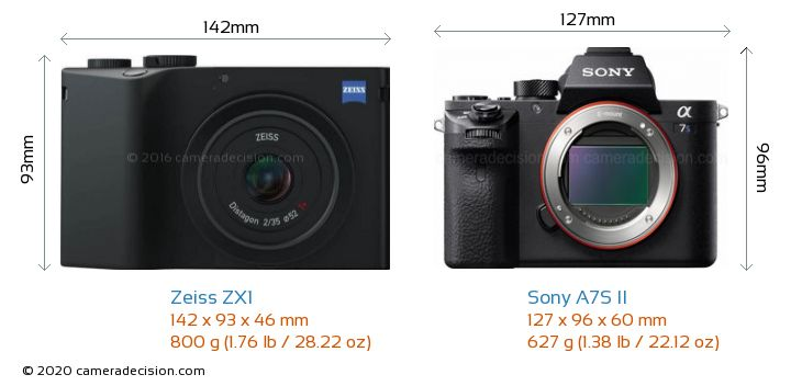 Zeiss ZX1 vs Sony A7S II Camera Size Comparison - Front View