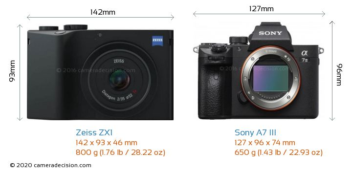 Zeiss ZX1 vs Sony A7 III Camera Size Comparison - Front View