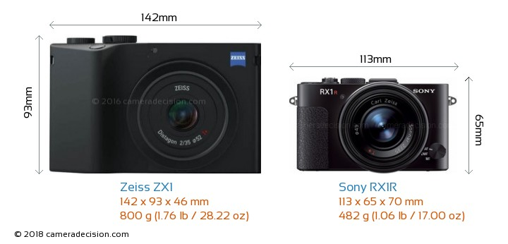 Zeiss ZX1 vs Sony RX1R Camera Size Comparison - Front View