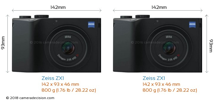 Zeiss ZX1 vs Zeiss ZX1 Camera Size Comparison - Front View