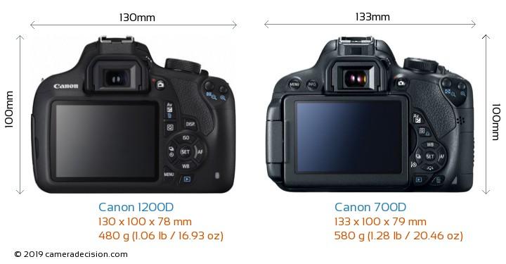 Canon 1200D vs Canon 700D Detailed Comparison