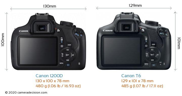 Canon 1200D vs Canon T6 Camera Size Comparison - Back View
